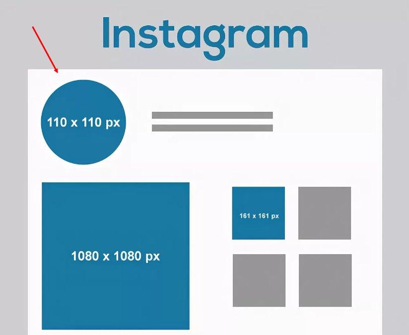 Размер картинки на аву инстаграм